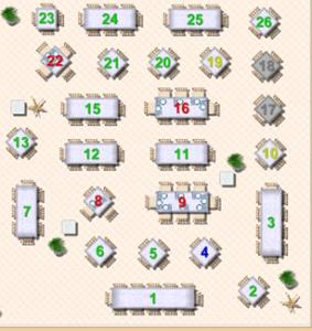 Schema di assegnazione dei tavoli di una sala